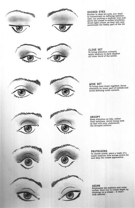 Best  Eye Types Ideas On Pinterest Eye Shape Makeup Eye Shape Chart And Hooded Eye Makeup