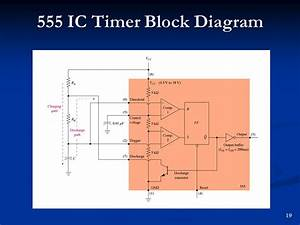 Multivibrators And The 555 Timer