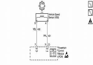 Dtc P0500 Vehicle Speed Sensor  Vss  Circuit