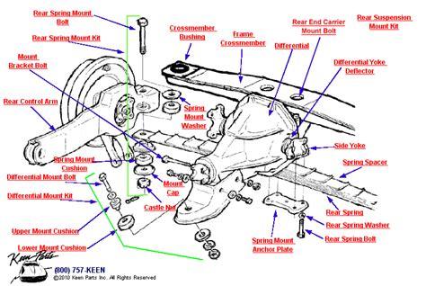 Corvette Rear Spring Differential Carrier Parts