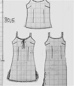 Vêtements de nuit Archives Pop Couture
