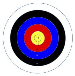 archery targets printable clipart best