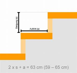 Treppenmaße Berechnen : treppenma e berechnen treppenberechnung datei treppenma wikipedia treppenma e stufenh hen ~ Themetempest.com Abrechnung
