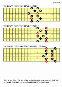 Rob Silver  The Dorian Pentatonic Scale