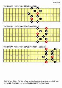 Rob Silver  The Dorian Pentatonic Scale