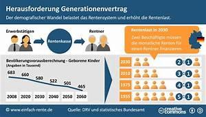 Gesetzliche Rente Berechnen : generationenvertrag die demografische krise der rentenversicherung ~ Themetempest.com Abrechnung