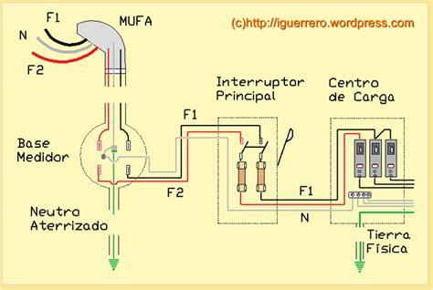 solucionado consulta instalaci 243 n el 233 ctrica electricidad hogar yoreparo