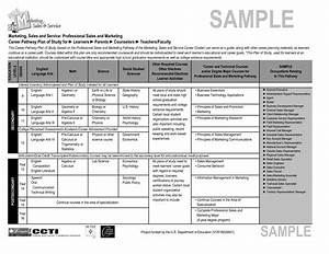 sample sales plan template portablegasgrillwebercom With sales and marketing plans templates