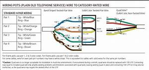 Rj45 Cat5e Male To Female Ethernet Cable  With Images