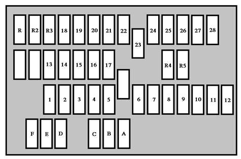 peugeot 406 2002 2004 fuse box diagram auto genius