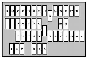 Peugeot 406  2002 - 2004  - Fuse Box Diagram