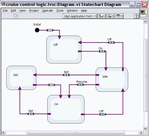 Build Hybrid Control System With Labview Statechart