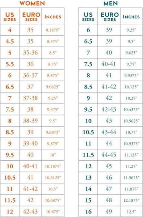 shoe size conversion chart inches  usa size women men important facts
