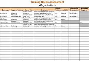 Training needs analysis template analysis template for Learner analysis template