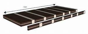 Creating Wood Inlay Bandings - Decorative Inlays - The
