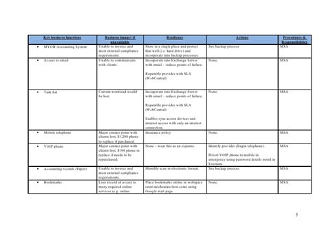 Contingency Operations Plan Template by Business Continuity Plan Template Documents And Pdfs