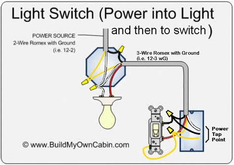 Wiring Permanent Feed From Light Swicth Home