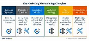 six actionable steps to build a strategic marketing plan With promotional strategy template