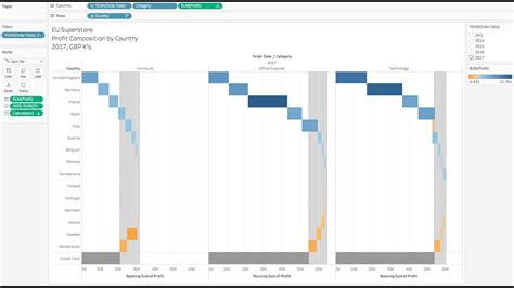build  simple waterfall chart  tableau youtube
