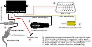 2004 ford focus headlight 2000 ford f550 light wiring diagram wiring diagram schematic