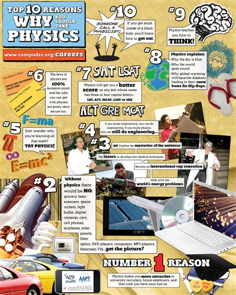 aps physics fed recruiting physics students in high school