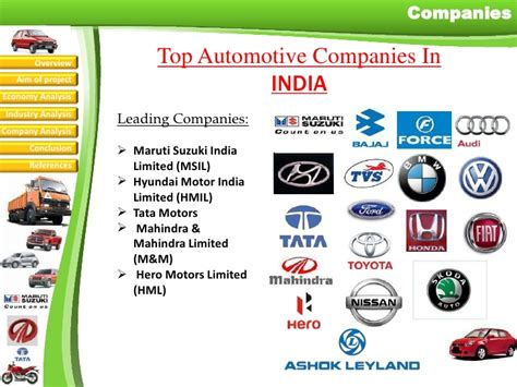 Of Automotive Companies by Automobile Industry In India 2011