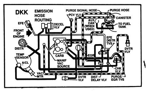 4 3 Chevy S10 Vacuum Diagram by 2001 Chevy S10 Vacuum Line Diagram Car Interior Design