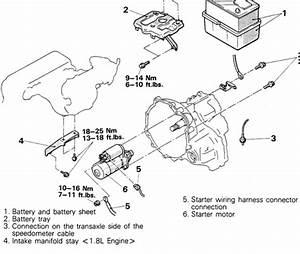 1995 Eagle Talon Engine Diagram