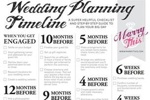 simple wedding programs templates 11 free printable checklists for your wedding timeline