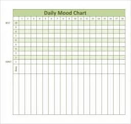 HD wallpapers printable mood chart bipolar