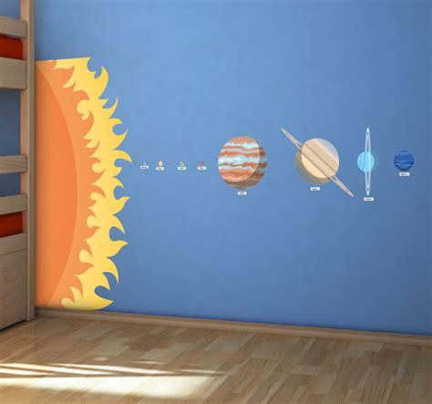 Wandtattoo Kinderzimmer Planeten by Wandtattoo Sonnensystem Mit Beschriftung Tenstickers