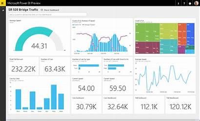 Dashboard Bi Power Dashboards Excel Analytics Google