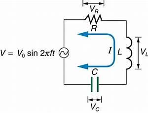 rlc series ac circuits physics With the rlc circuit pdf