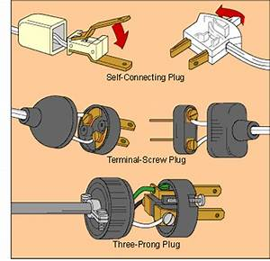 Electric Cord Diagram : how to replace electrical cords plugs ~ A.2002-acura-tl-radio.info Haus und Dekorationen