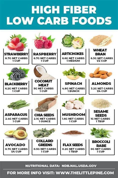 high fiber  carb foods  taste good high