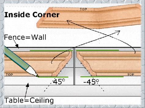 how to cut crown molding angles for kitchen cabinets how to cut crown molding with a compound miter saw like 9891