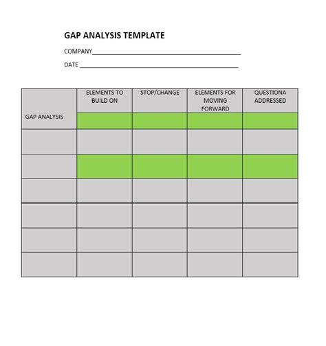 Gap Analysis Template 40 Gap Analysis Templates Exles Word Excel Pdf
