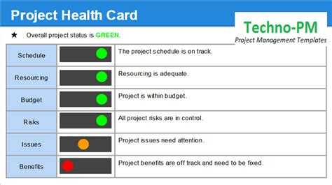 project status report template   project
