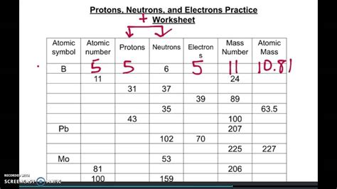 protons neutrons and electrons practice worksheet youtube