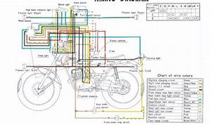 1970 Yamaha Ct1 Wiring Diagram