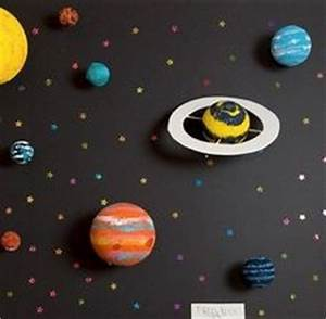 3rd Grade Solar System Model - Pics about space
