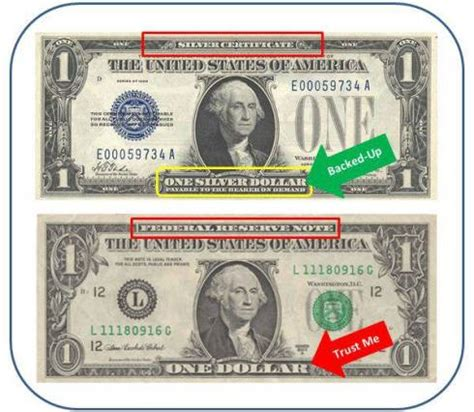 Fiat Currency by Real Money Fiat Currency Changeinadvance S