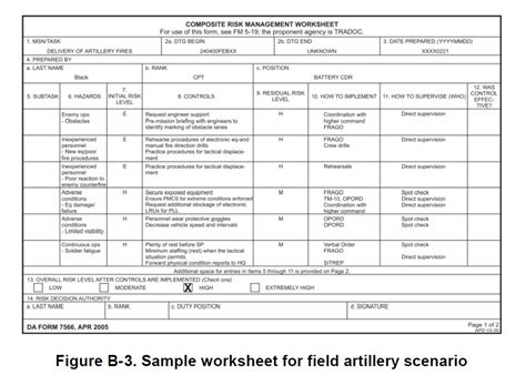 Operational Risk Management Worksheet Worksheets For All  Download And Share Worksheets Free