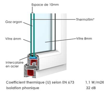 isolation phonique entre 2 chambres fenêtre pvc avec volet roulant stores discount com