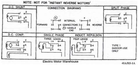 Electric Motor Reversing Drum Switch
