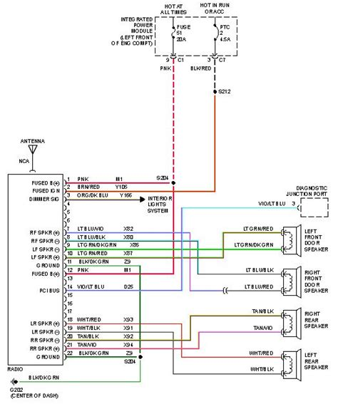 2000 Dodge Ram 1500 Wiring Schematic by Need A 2002 Dodge Ram 1500 Wiring Diagram And Colour Codes