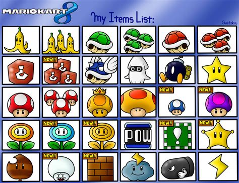 The Gallery For Mario Kart 8 Items List
