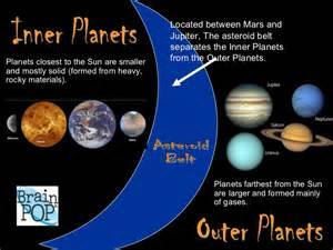 Solar System Inner and Outer Planets
