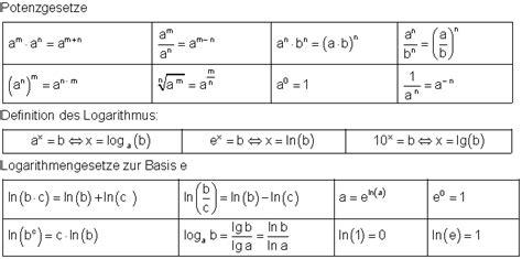 achsenschnittpunkte von exponentialgleichungen berechnen