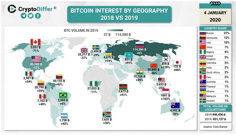 Buy bitcoin with any payment option including amazon gift card. Buy BitCoins In Nigeria: Bitcoins interest by Geography 2018 vs 2019
